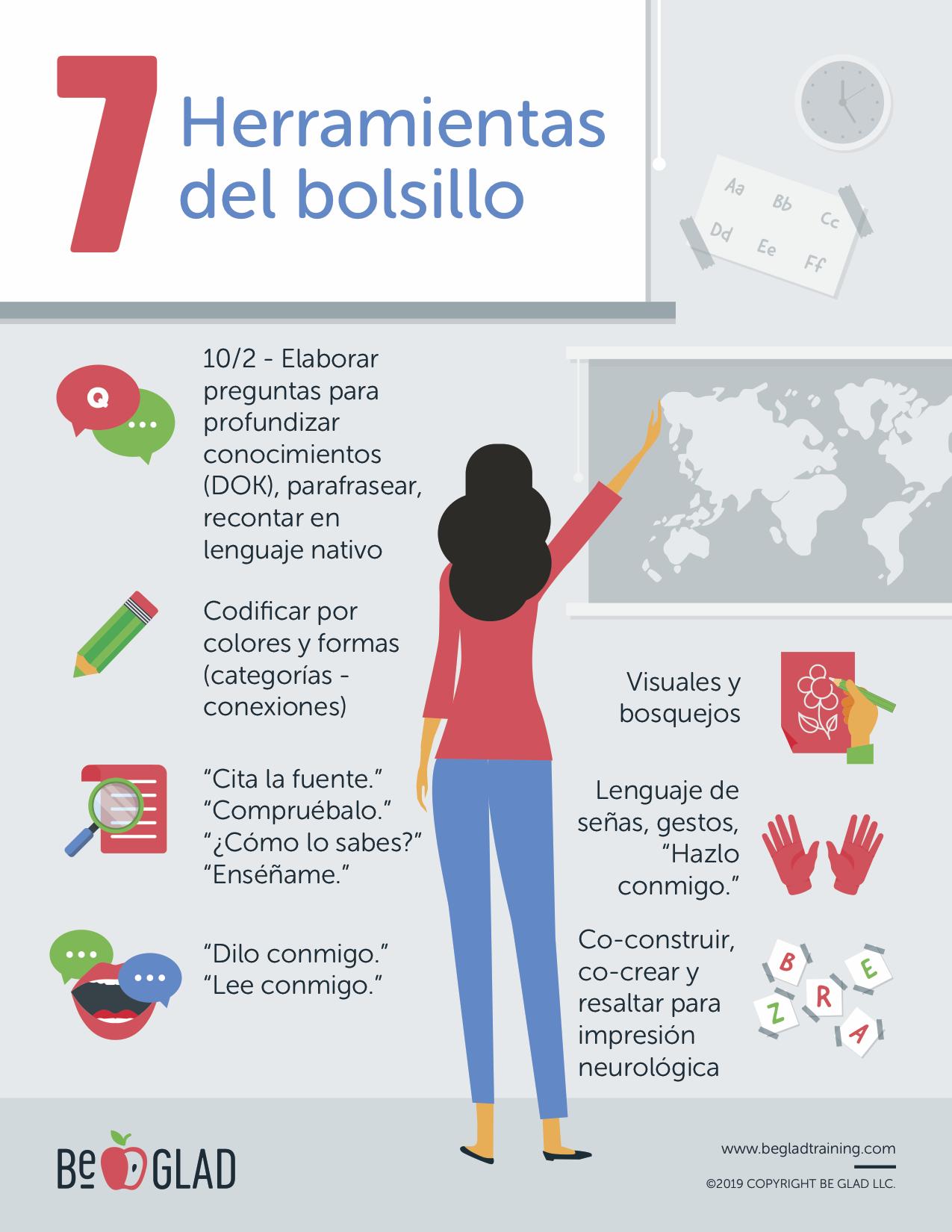 7HPT-2020-Spanish-pic.png#asset:15578