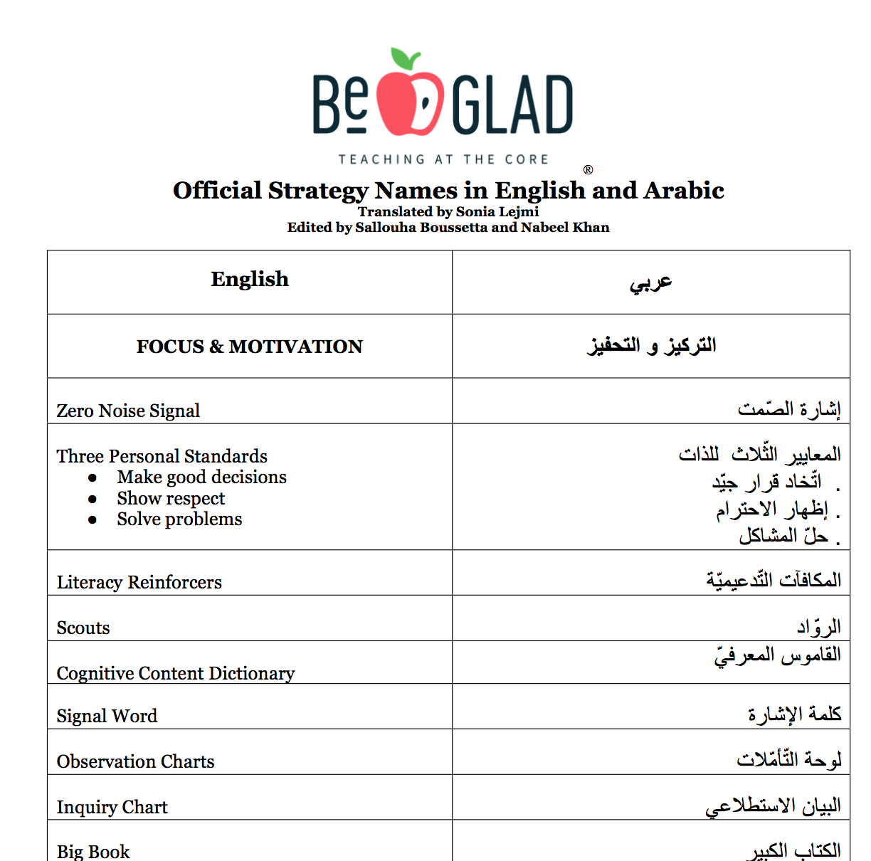 Arabic Official Be GLAD Strategy Names