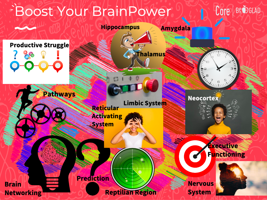 Featured Blog, Boosting Brainpower-  Be GLAD Educator Webinar Series