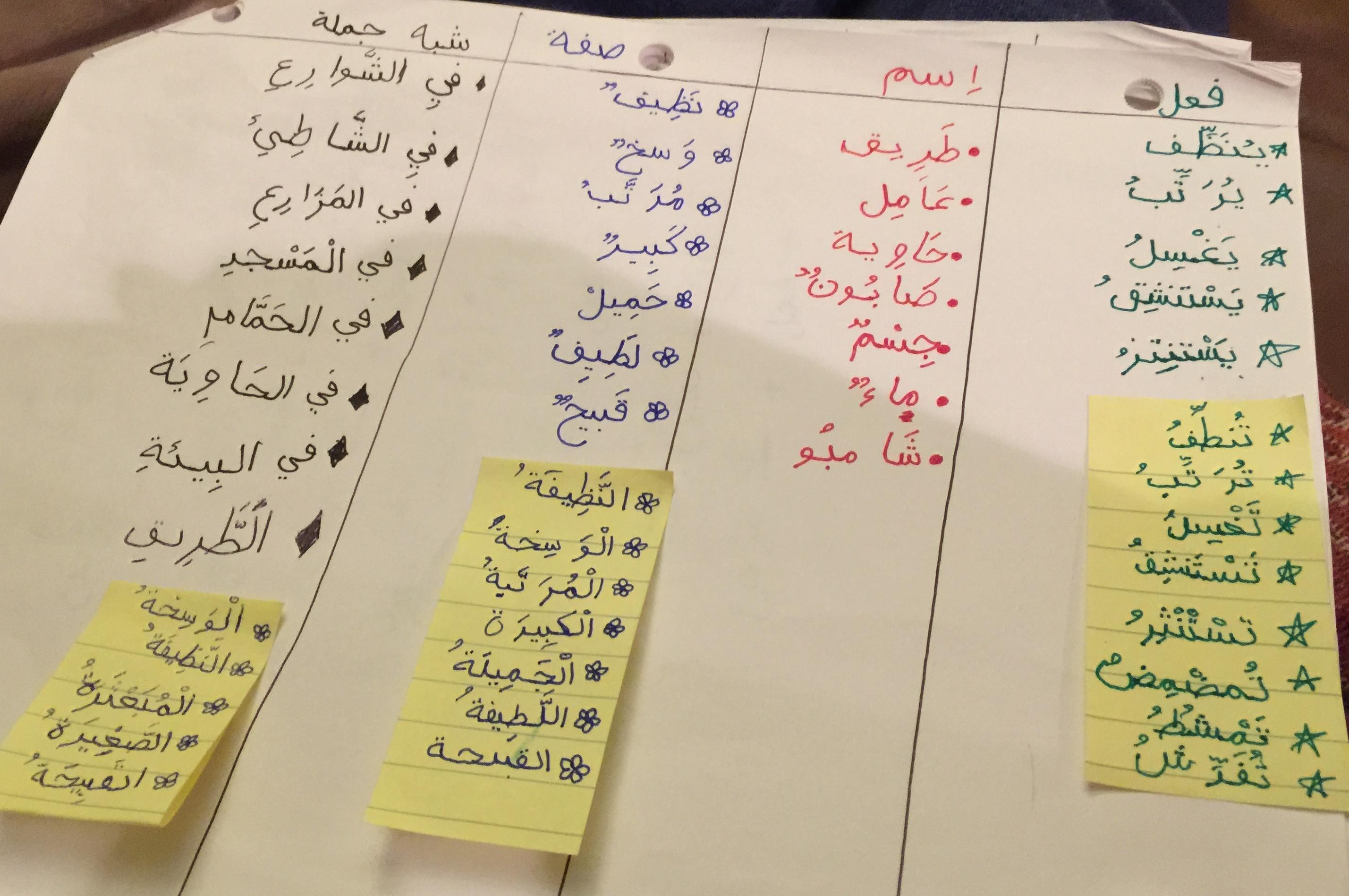 Arabic SPC