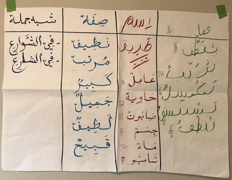 SPC-Arabic-formatted.jpg#asset:7308
