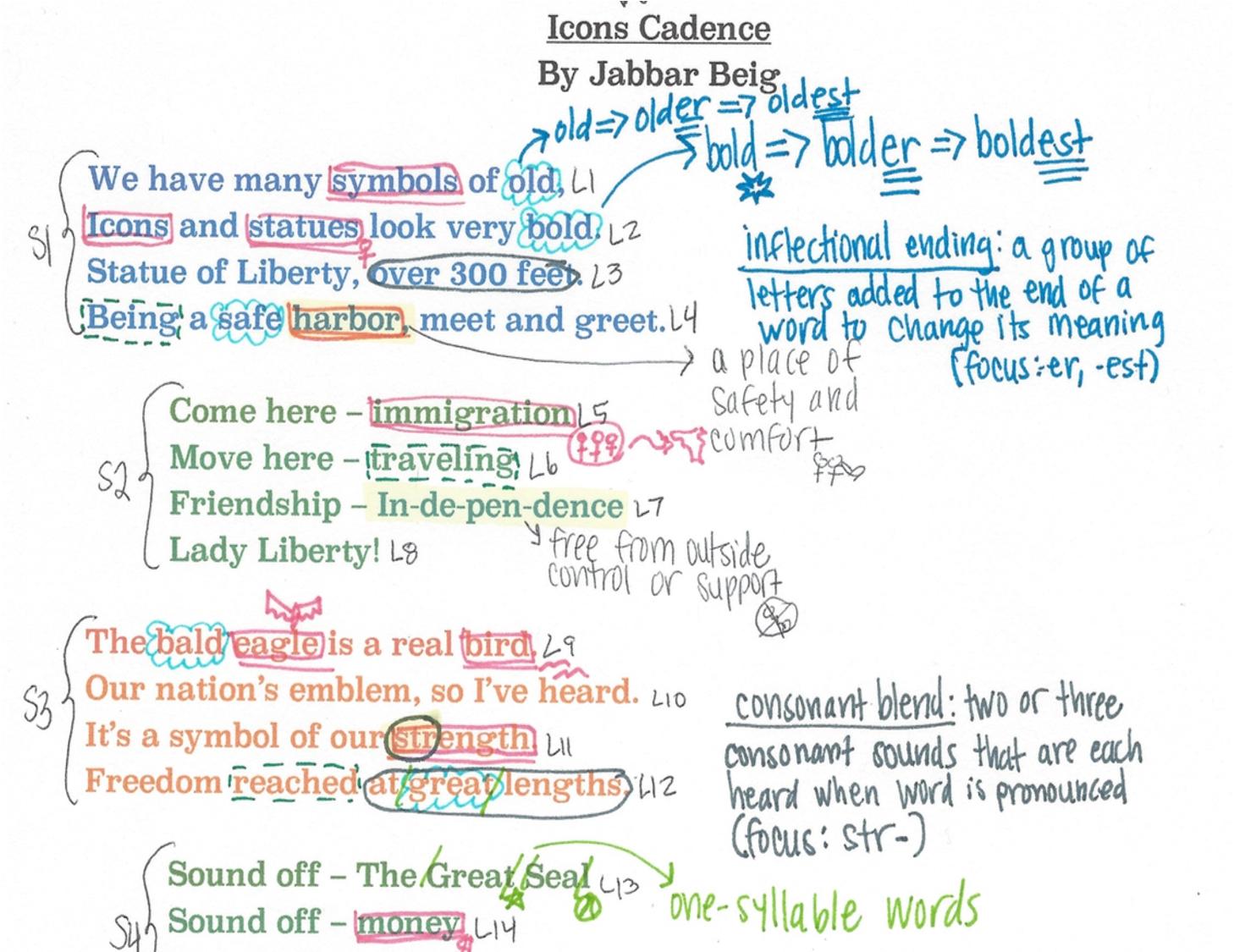 Featured Blog, Most Effective Way to Teach ELA Skills